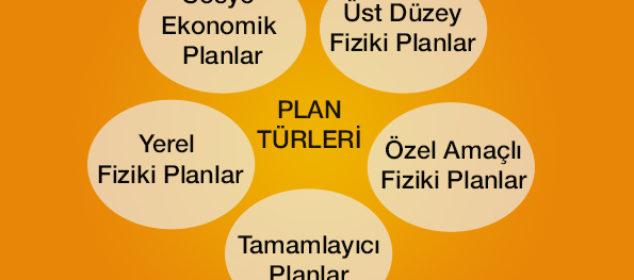 plan türleri nelerdir, plan türleri, şehir planlama türleri, şbp, şehir ve bölge planlama, nazım imar planı, sosyo ekonomik planlar, üst düzey fiziki planlar, tamamlayıcı planlar, çevre düzeni planı, nazım imar planı, imar planı